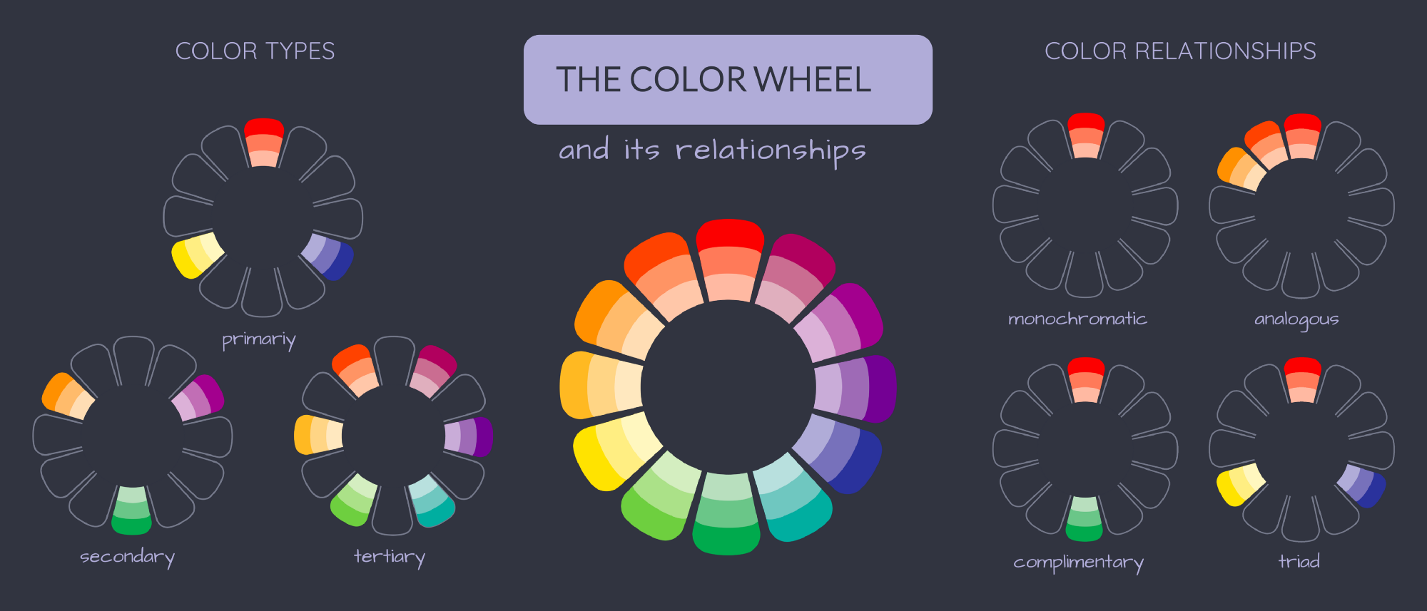 Using Colour With Confidence: Basic Colour Theory For Everyone