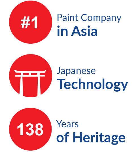 About Us – Nippon Paint India